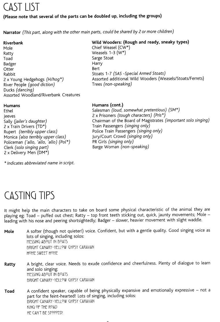 Cast List, View Cast List